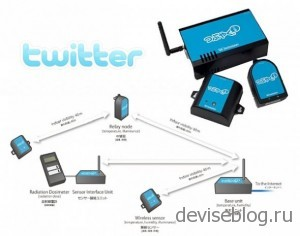 Беспроводные датчики контролируемые через Интернет