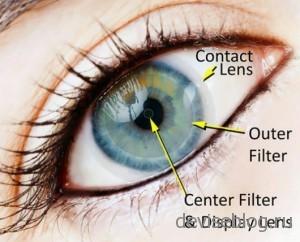 iOptik - контактные линзы с технологией дополненной реальности