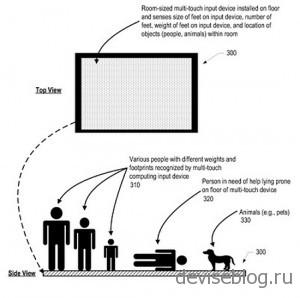 Сенсорный пол для вашего дома от IBM
